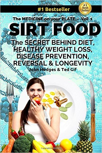 Sirtfood products sirtfood diet sirtfood products forumfinder Image collections